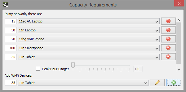 Setting the capacity requirements