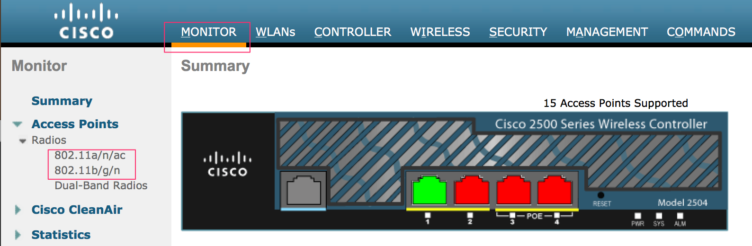 Monitoring Cisco access points.