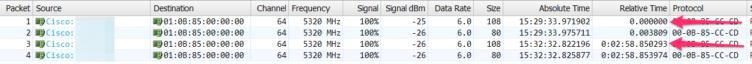 List of Cisco NDP packets in Omnipeek.